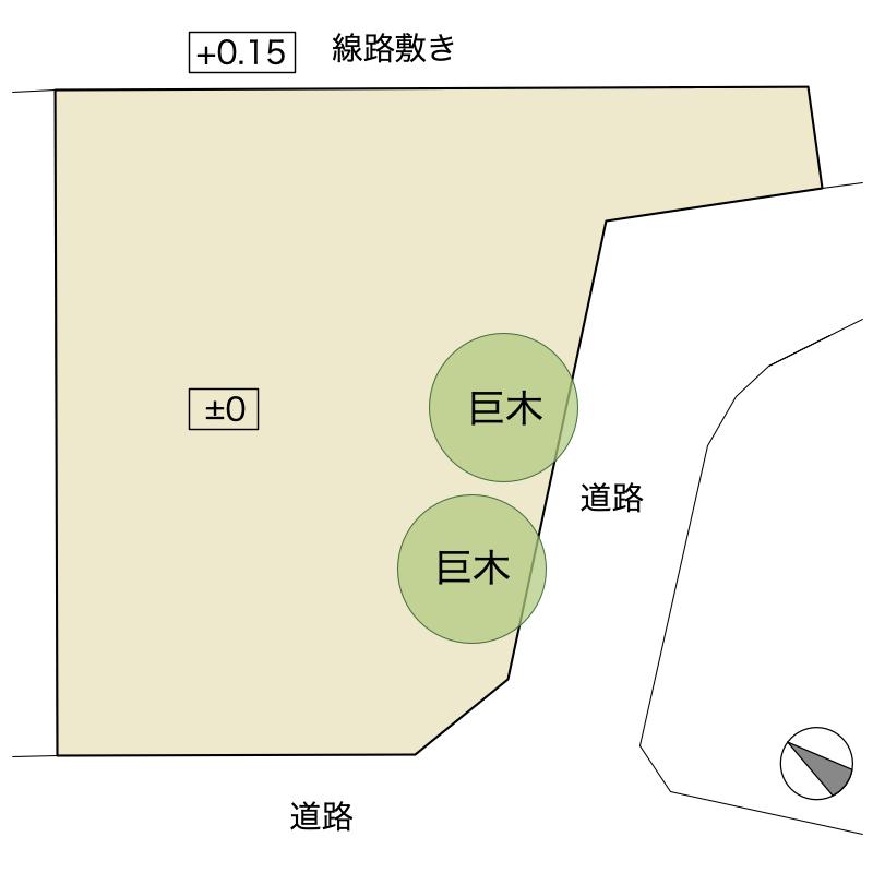 敷地の特性